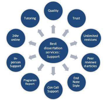 13 PhDs in Project Management - PhDportalcom